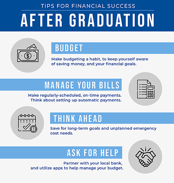 Tips for Financial Success after graduation infographic
